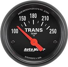 brake temperature gauge
