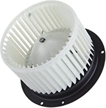 Scitoo ABS plastic Heater Blower Motor w/Fan HVAC Resistors Blowers Motors fit 2000-05 Ford Excursion/1999-07 Ford F250/1999-07 Ford F350/1999-03 Ford F450/1999-03 Ford F550