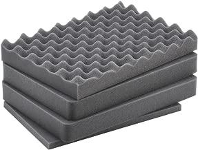 CVPKG Presents Pelican 1450 4 piece upgraded pluck foam set.