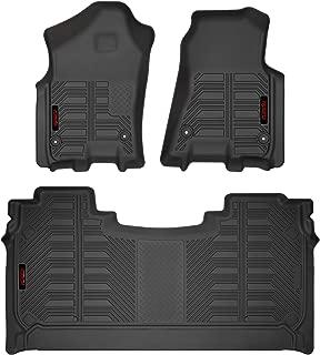 Best dodge ram pickup floor mats Reviews