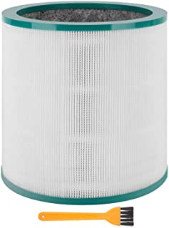 Best Colorfullife Replacement Air Purifier Filter for Dyson Tower Purifier Pure Cool Link TP01, TP02, TP03, BP01, Compare to Part 968126-03 Reviews