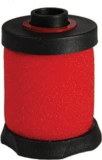 Dixon MTP-95-548 Wilkerson Coalescing Filter Elements 0.01 Micron Type C Repel Element for M16, Plastic