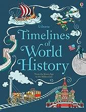 Best usborne timelines of world history Reviews