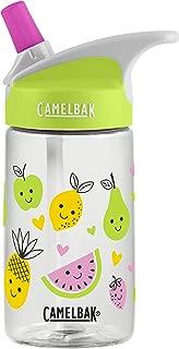 Best cute water bottles for kids Reviews