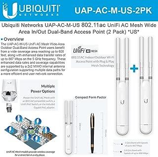 Best picostation m2hp setup access point Reviews
