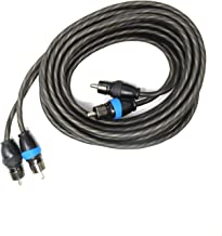 Sky High Car Audio 2 Channel Twisted 18 ft RCA Cables Coated 18' OFC