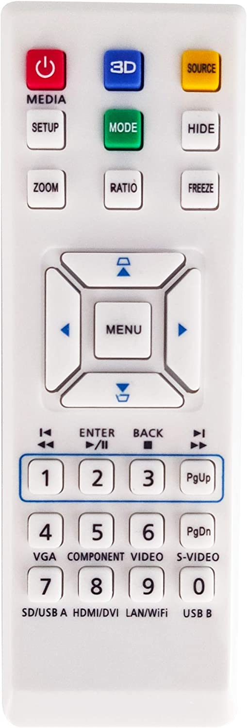 INTECHING Japan Maker New E-26281 Projector Remote Control Luxury H6 H6517ABD Acer for