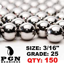 PGN - 3/16