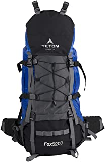 80 dollar backpack
