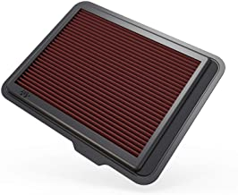 K&N Engine Air Filter: High Performance, Premium, Washable, Replacement Filter: Fits 2008-2012 Chevy/GMC/Hummer Truck and ...