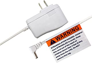 for Summer Infant 28980 28970 Baby Monitor Charger Power Cord Replacement Adapter Supply Compatible Monitor Camera DC 7.5V 6.6Ft