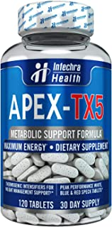 APEX-TX5 Weight Management Dietary Supplement 120 White Blue Red Speck Tablets Made in the USA Highest Professional Quality