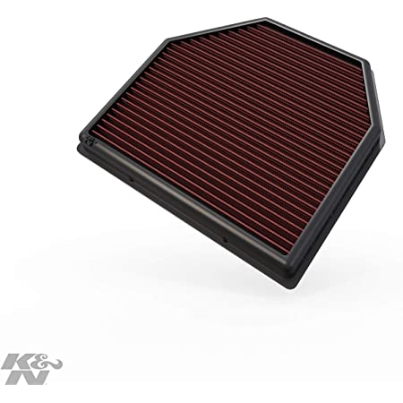 BMC fb647//20/Sport Replacement Air Filter Kit