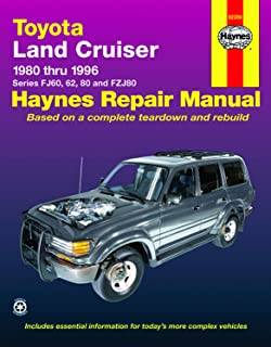 Best cruiser parts store Reviews