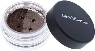 bareMinerals Eyecolor - Night Skay, 0.56000000000000005 g