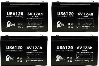 Best feber 6v 12ah battery Reviews