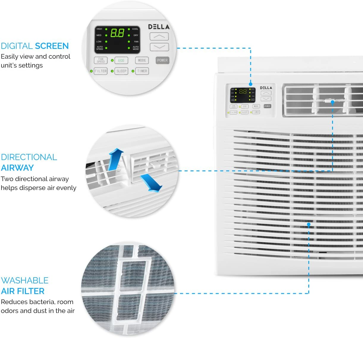 Della 6000 BTU 110V Window-Mounted Compact Air Conditioner 690W 12.2 Energy Star Window Air Conditioner with 46 Pint//24hrs Dehumification Digital Display with Remote EER