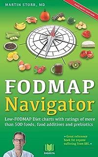 low fodmap supermarket foods