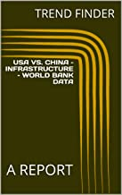 USA VS. CHINA – INFRASTRUCTURE – WORLD BANK DATA : A REPORT