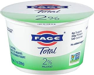 Best greek yoghurt total Reviews