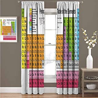 TT.HOME Periodic Table,Print Window Curtain,W84x84L,Complete Darkness, Noise Reducing Curtain,Multicolor