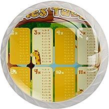 AITAI Times Vermenigvuldiging Tafels Ronde Kabinet Knop 4 Pack Trekt Handvatten