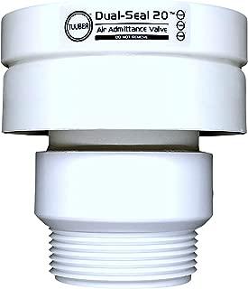 superior valve
