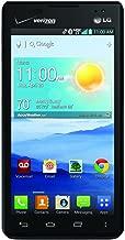 LG Lucid 2, Black 8GB (Verizon Wireless)