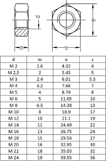 Vollgewinde mit Vierkantansatz | DIN 603 V2A Sechskantmutter DIN 934 BiBa Schrauben Schlossschrauben Flachrundschrauben M6x50//50 Torbandschrauben Edelstahl A2 20 St/ück