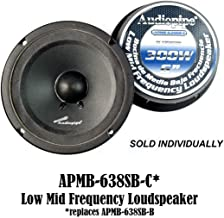 "$32 » Audiopipe 6"" 6.5"" Sealed Back Full Range Mid Loudspeaker Car Audio APMB-638SB-C"