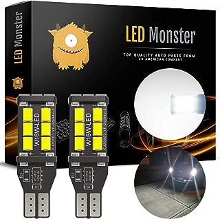 monster led bulbs