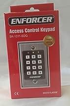 iei access control