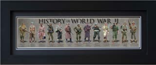 History of WW2 Framed Posters & Prints   World War 2 Military Wall Art Gifts & Bedroom Decor   Poster & Print for Army Enthusiast, Veterans & Vintage Artwork Collectors   WWII Memorabilia for Walls