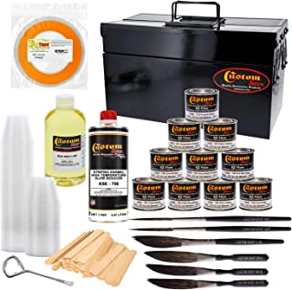 Best pinstriping kit for beginners Reviews