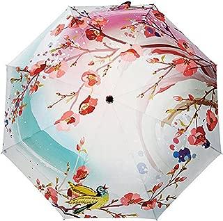 uv protection parasol uk