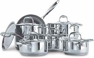 stainless steel pans pots