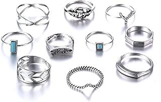 Best nail rings jewellery Reviews