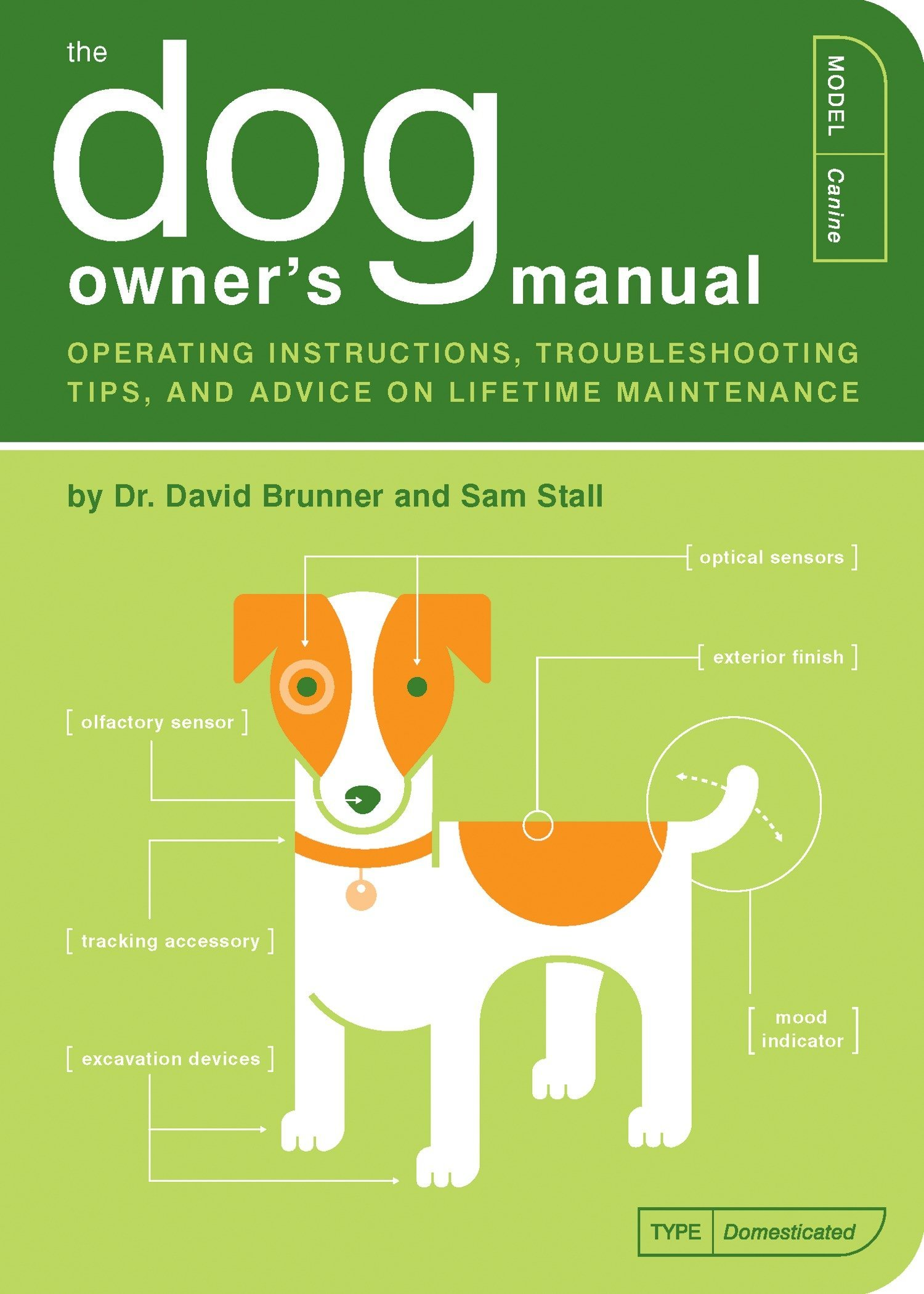 Dog Owners Manual Instructions Troubleshooting