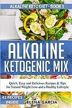 Best ketogenic diet alkaline Reviews
