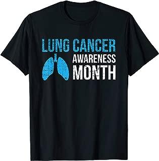 Best long island medium lung cancer Reviews