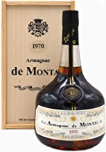 Rarität: Armagnac de Montal 0,7l Jahrgang 1970