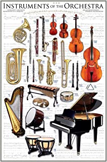 EuroGraphics Laminated Instruments of the Orchestra Art Print Poster Symphony Classical Music 24 x 36
