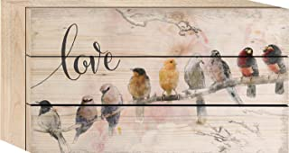 Best watercolor birds on a wire Reviews
