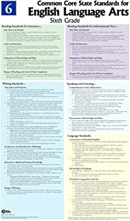 Sixth Grade Language Arts Common Core State Standards Poster