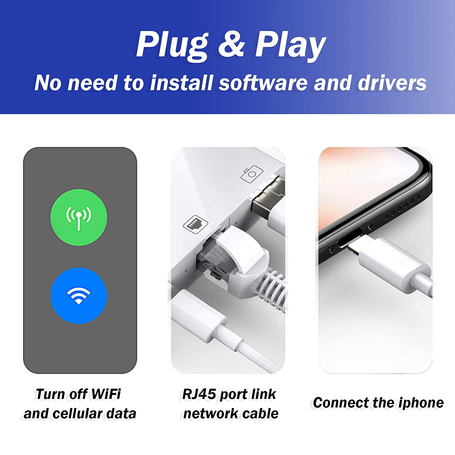 RJ45 LAN Wired Gigabit Ethernet 3 in 1 Network Adapter with USB Female OTG +Charging Port, Compatible with Phone Pad to USB Camera Adapter/SD Card Reader/USB OTG Adapter High-Speed 1000MbpsTransfer