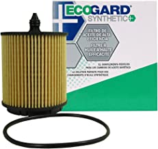 ECOGARD S5436 Cartridge Engine Oil Filter for Synthetic Oil - Premium Replacement Fits Chevrolet Equinox, Malibu, Cobalt, HHR, Cavalier, Classic, Captiva Sport, Impala, Orlando / GMC Terrain