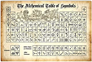 AMD PRINT Chemistry Poster The Alchemical Table of Symbols Vintage Wall Art Hanging Poster Abstract Photographic Colorful ...