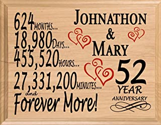 Broad Bay 52 Year Anniversary Sign Personalized 52nd Wedding for Wife Husband Couple Him Her