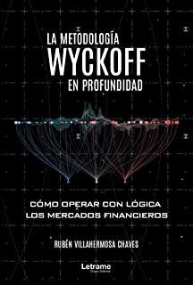 La Metodología Wyckoff en Profundidad: Cómo operar con ló