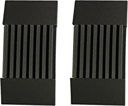Best wall soundproofing solutions Reviews